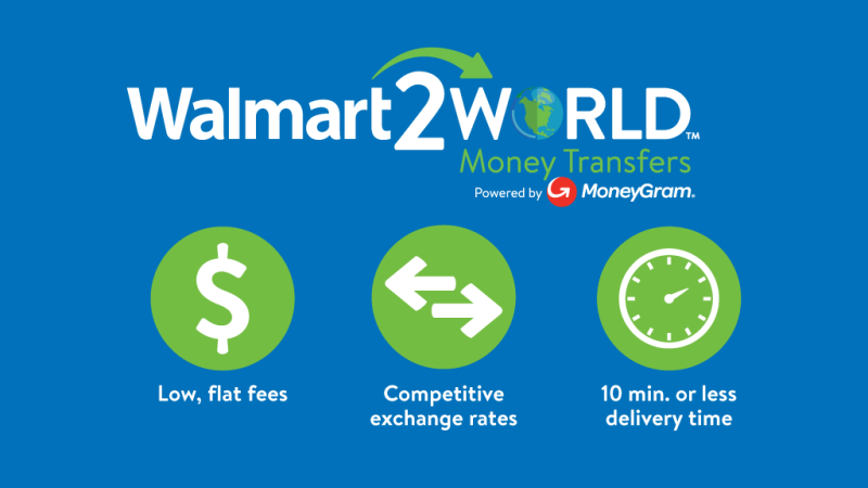 Walmart And Moneygram Partnership with Ripple (XRP) Bubbles Speculation of Increase Adoption