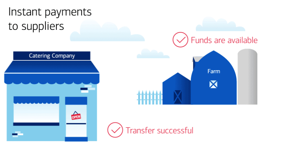 Bank of America Offers Real Time Payments with Instant Settlement