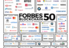 New-Forbes-50-BlockchainCryptocurrency-List-Reveals-Major-Corporate-Involvement