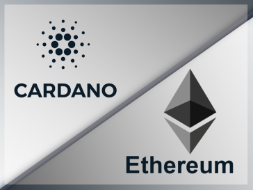 DNATags(TM) To Conver To Cardano's Goguen Smart Contracts From Ethereum Solidity-based Smart Contract